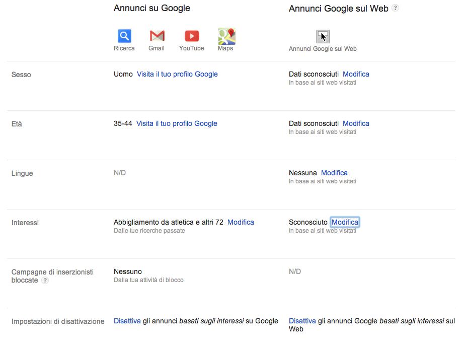 profilo-pubblicitario-su-Google